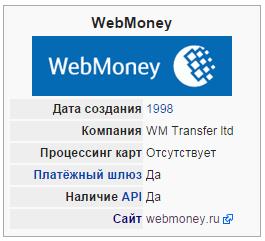 Регистрация в вебмани
